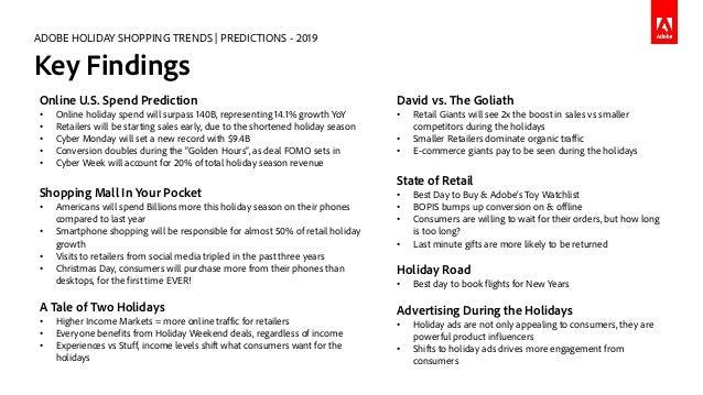 Adobe 2019 Holiday Shopping Predictions Slide 3