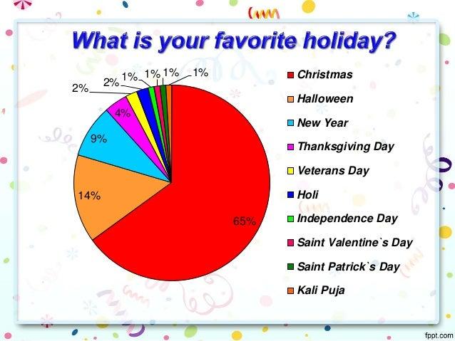 holidays around the world - Holidays Around Christmas