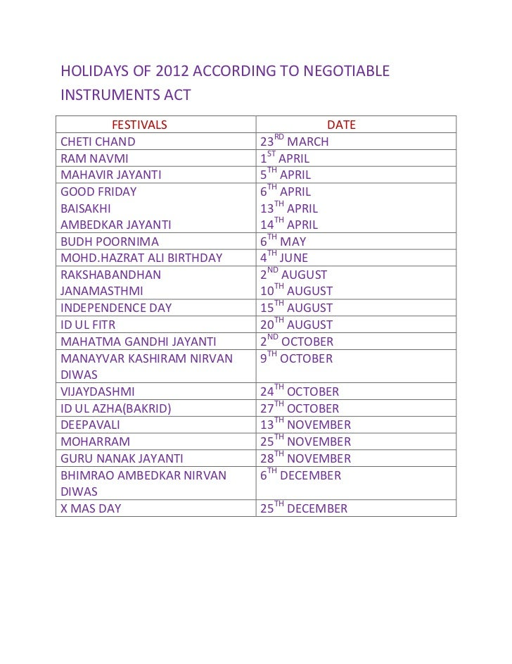 HOLIDAYS OF 2012 ACCORDING TO NEGOTIABLEINSTRUMENTS ACT         FESTIVALS                    DATE                         ...