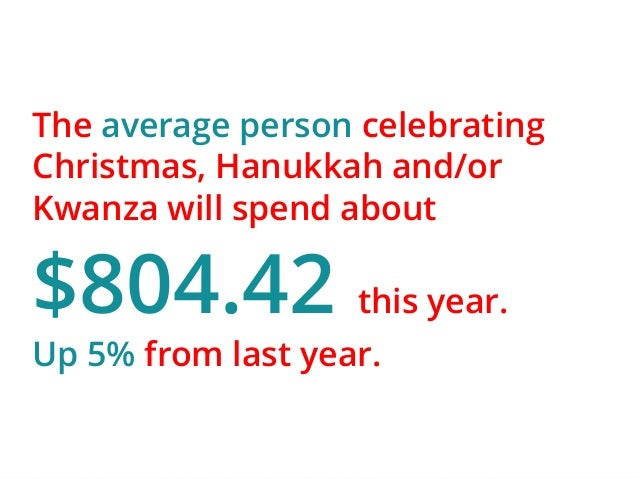 | ‹#›  The average person celebrating  Christmas, Hanukkah and/or  Kwanza will spend about  $804.42 this year.  Up 5% from...