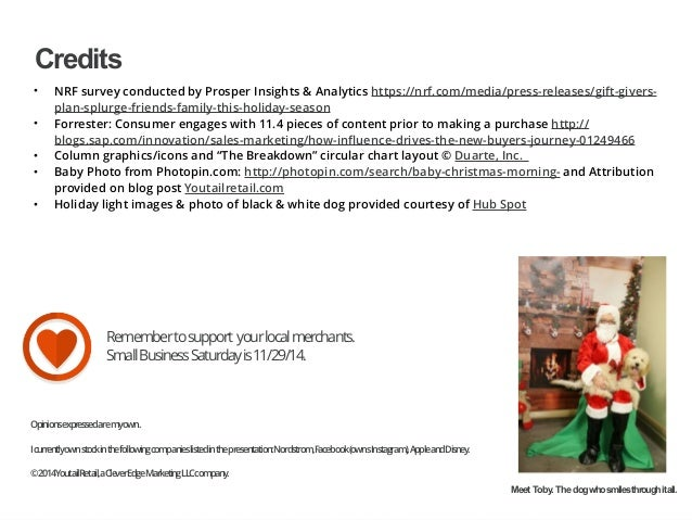 Credits  • NRF survey conducted by Prosper Insights & Analytics https://nrf.com/media/press-releases/gift-givers-plan-  | ...