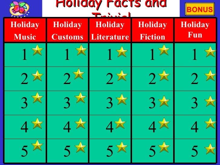 Holiday Facts and Trivia! BONUS 5 5 5 5 5 4 4 4 4 4 3 3 3 3 3 2 2 2 2 2 1 1 1 1 1 Holiday Fun Holiday Fiction Holiday Lite...