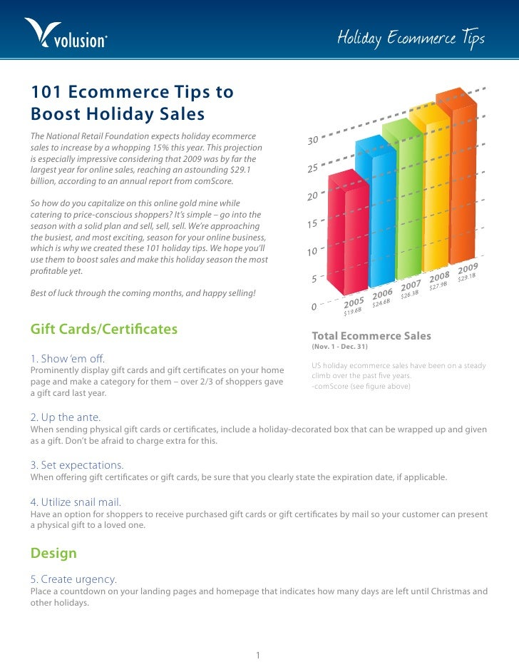 101 Tips to Boost Holiday Ecommerce Sales