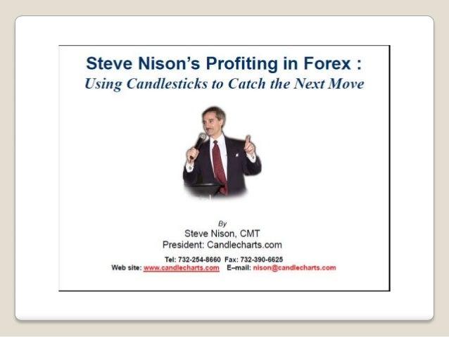 Steve nison forex youtube