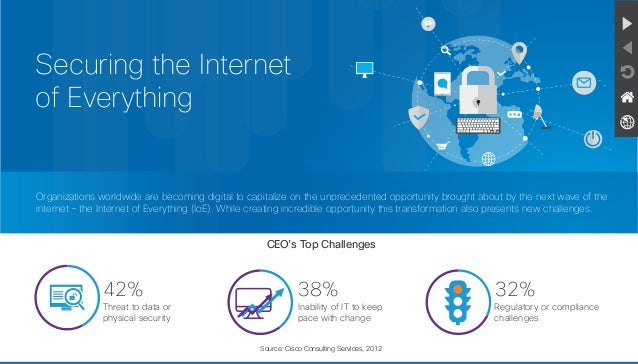 Securing the Internet of Everything Organizations worldwide are becoming digital to capitalize on the unprecedented opport...