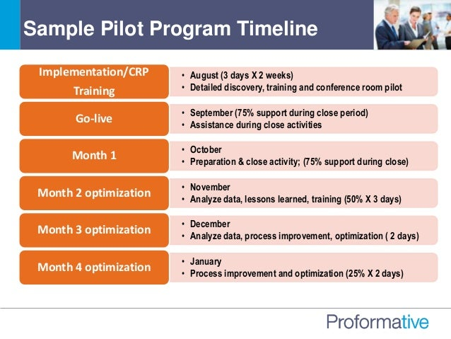 What Is A Conference Room Pilot