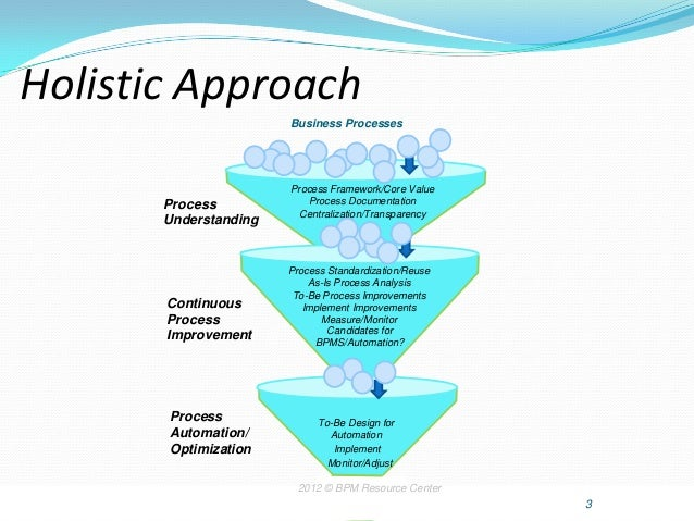 holistic approach A holistic approach to language sees it as a whole, which is not divisible in a meaningful way for teaching this contrasts with an atomistic approach to language, which attempts to analyse language into parts, such as grammatical structures or functional exponents, which can later become the content of a syllabus.