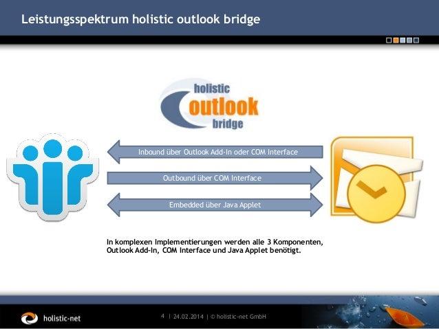 Leistungsspektrum holistic outlook bridge  Inbound über Outlook Add-In oder COM Interface Outbound über COM Interface  Emb...
