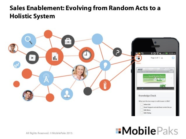 Sales Enablement: Evolving from Random Acts to a Holistic System where is your organization today?  All Rights Reserved. ©...