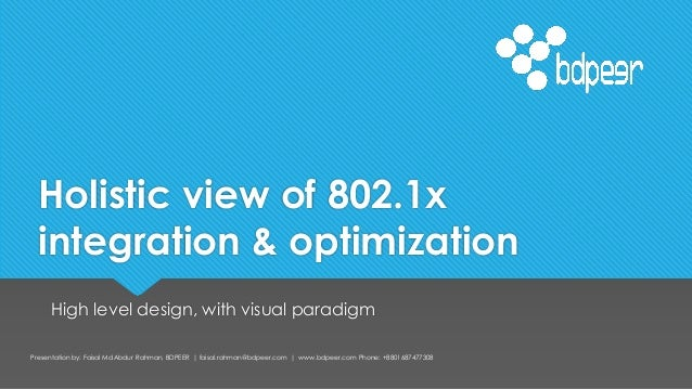 Holistic view of 802.1x integration & optimization High level design, with visual paradigm Presentation by: Faisal Md Abdu...