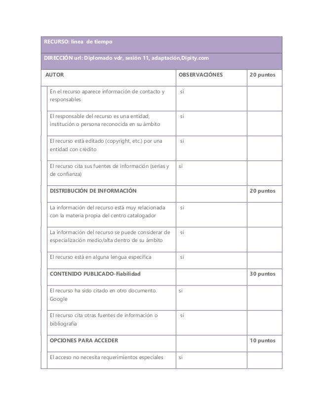 RECURSO: línea de tiempo DIRECCIÓN url: Diplomado vdr, sesión 11, adaptación,Dipity.com AUTOR OBSERVACIÓNES 20 puntos En e...