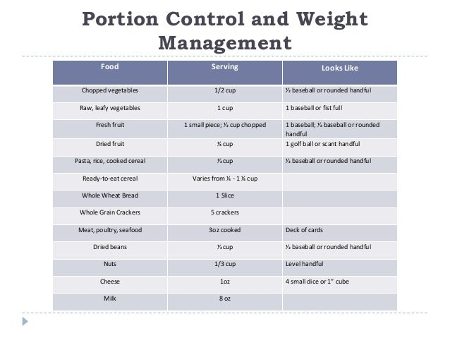 relationship between lifestyle and weight management