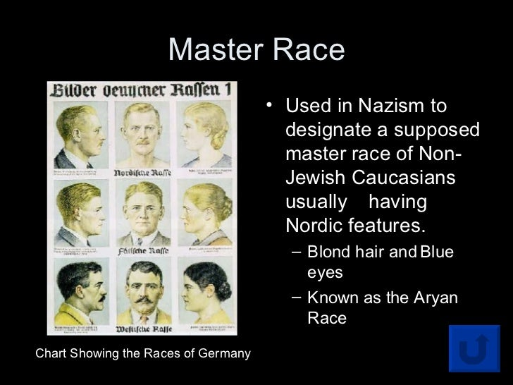 jews as the inferior race in hitler eyes Nazi germany 1933-1939: early stages of persecution how hitler laid  between them and inferior races they saw jews,  a race and defined this race as.