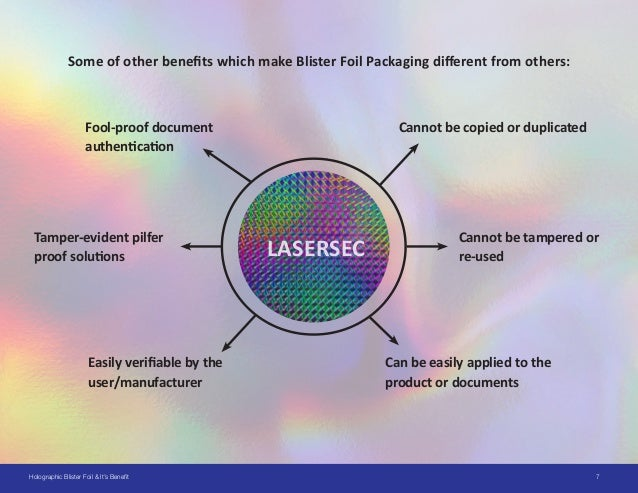 7Holographic Blister Foil & It's Benefit Some of other benefits which make Blister Foil Packaging different from others: L...