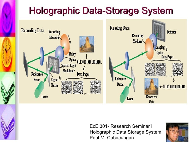 Data Storage System : Holographic data storage system paul