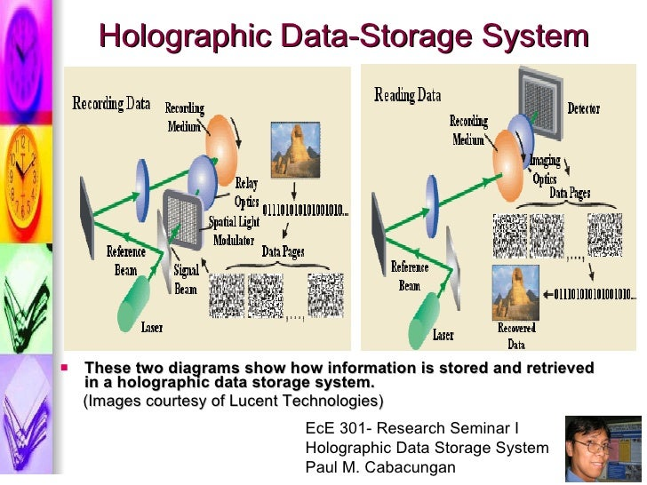 holographic memory About emmy emmy holds a master's degree in counseling psychology and is a certified clinical hypnotherapist and practitioner of holographic memory resolution.