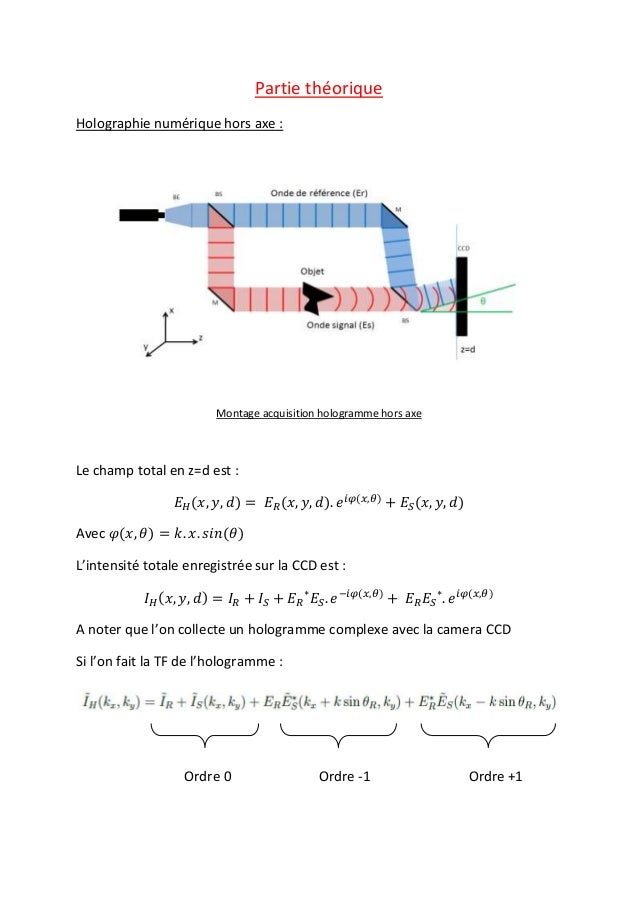 Partie théorique Holographie numérique hors axe : Montage acquisition hologramme hors axe Le champ total en z=d est : 𝐸 𝐻(...