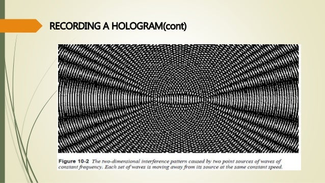 Holography technology