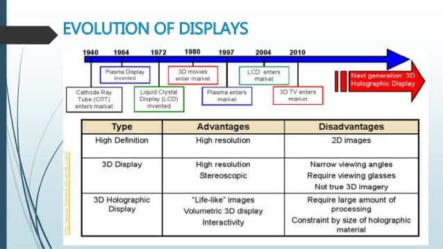 understanding the terms of semiconductor devices information technology essay 2018-6-12 technical articles  understanding the dynamic range  we will assess and characterize the hardware of two power management ic.