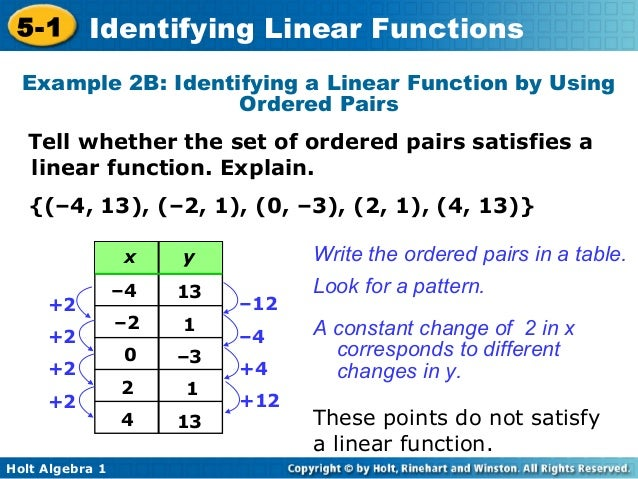 linear functions examples Most linear equations are functions (that is, for every value of x, there is only one corresponding value of y) when you assign a value to the independent variable, x , you can compute the value of the dependent variable, y.