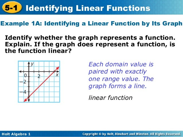 linear functions examples The linear function is popular in economics it is attractive because it is simple and easy to handle mathematically it has many important applications linear functions are those whose.