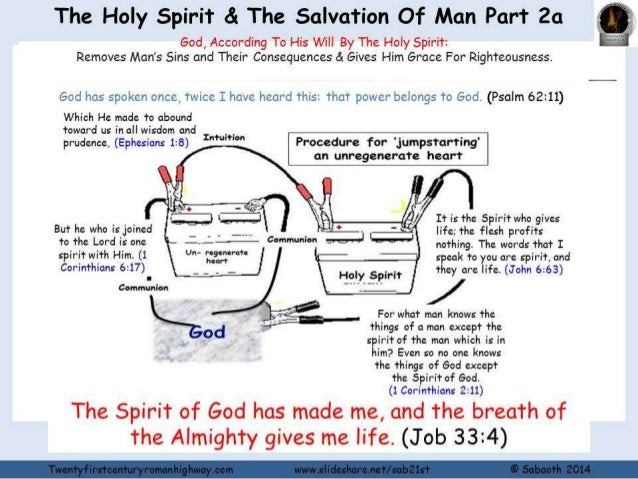 The Holy Spirit & Salvation Introduction - The Holy Spirit & The Regeneration of Man  God, According To His Will By The Ho...