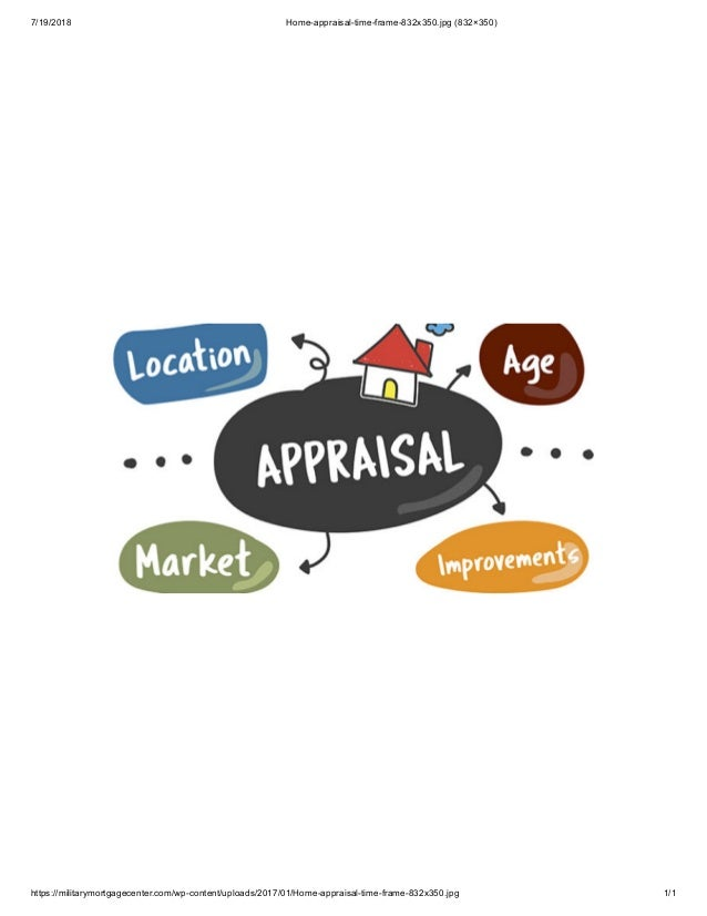 7/19/2018 Home-appraisal-time-frame-832x350.jpg (832�350) https://militarymortgagecenter.com/wp-content/uploads/2017/01/Ho...