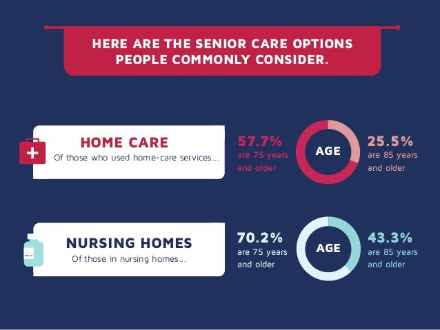 What's the Difference Between Skilled Nursing and a Nursing Home?