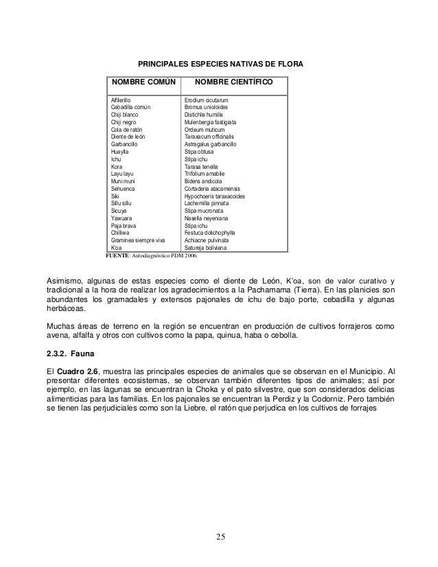 Home-content-98-10184398-html-bibliotecadigital-default-public-files…