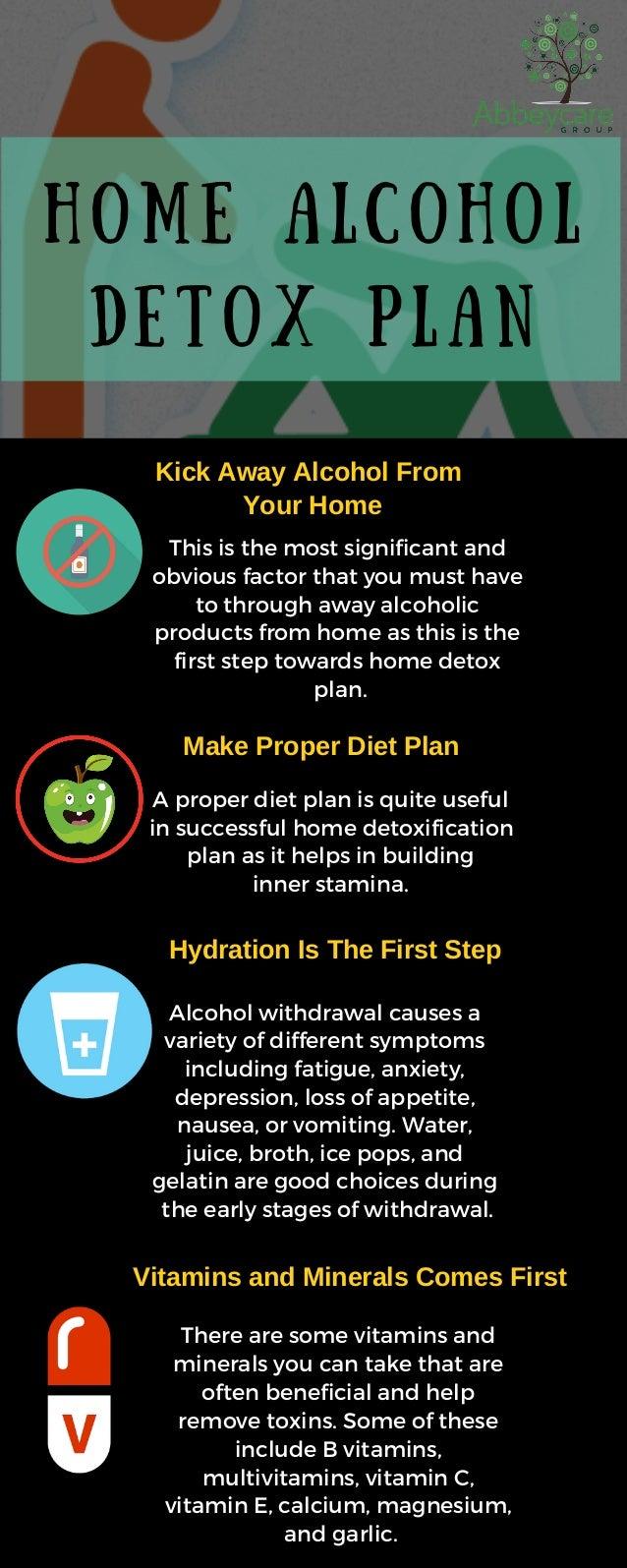 Home Alcohol Detox Plan