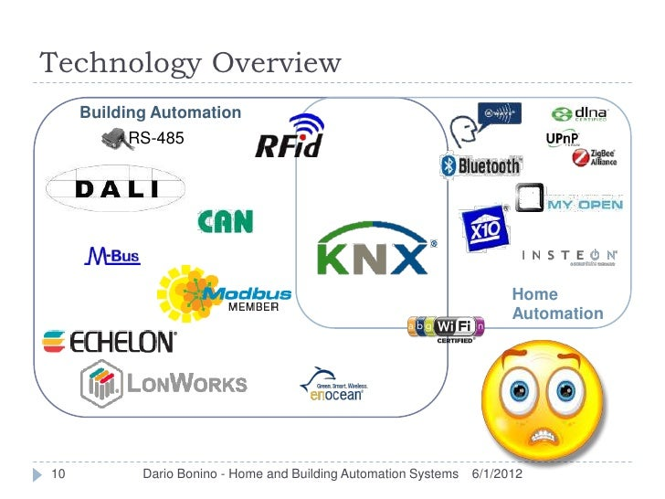 Technology Overview     Building Automation          RS-485                                                               ...