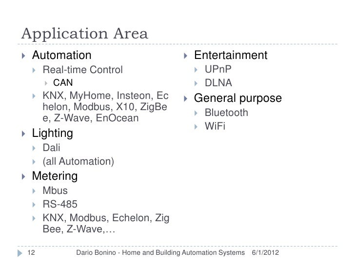 Application Area    Automation                                       Entertainment        Real-time Control            ...