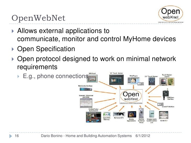 OpenWebNet    Allows external applications to     communicate, monitor and control MyHome devices    Open Specification...