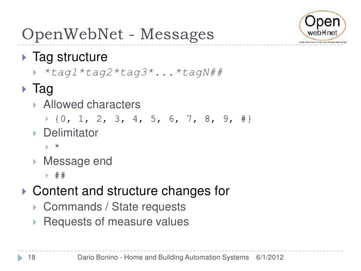 OpenWebNet - Messages    Tag structure        *tag1*tag2*tag3*...*tagN##    Tag        Allowed characters            ...