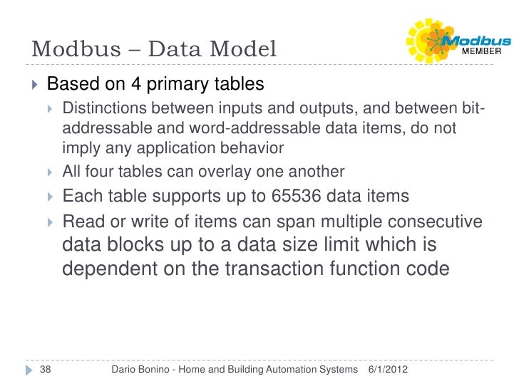 Modbus – Data Model    Based on 4 primary tables        Distinctions between inputs and outputs, and between bit-       ...