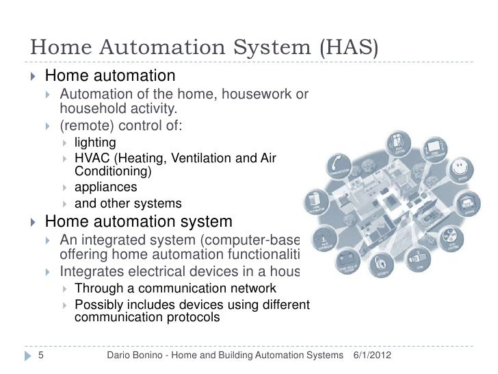 Home Automation System (HAS)       Home automation           Automation of the home, housework or            household a...