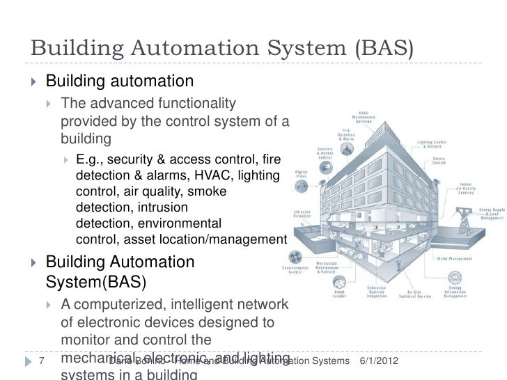 Home and building automation systems