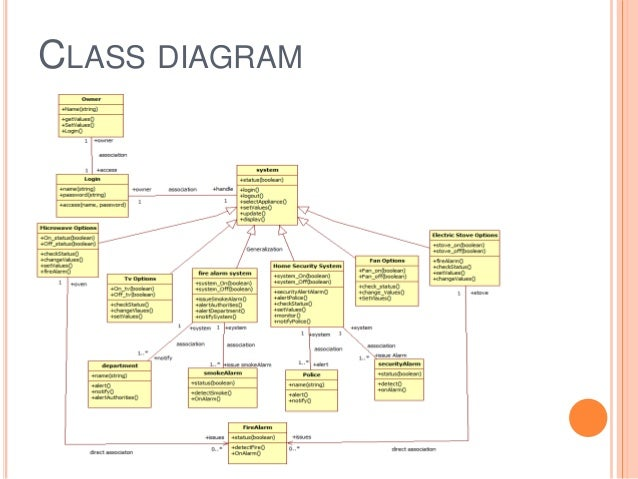 home security system class diagram home security system wiring diagram audio