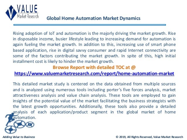 Home Automation Market Size, Outlook Research Report 2018 - 2025