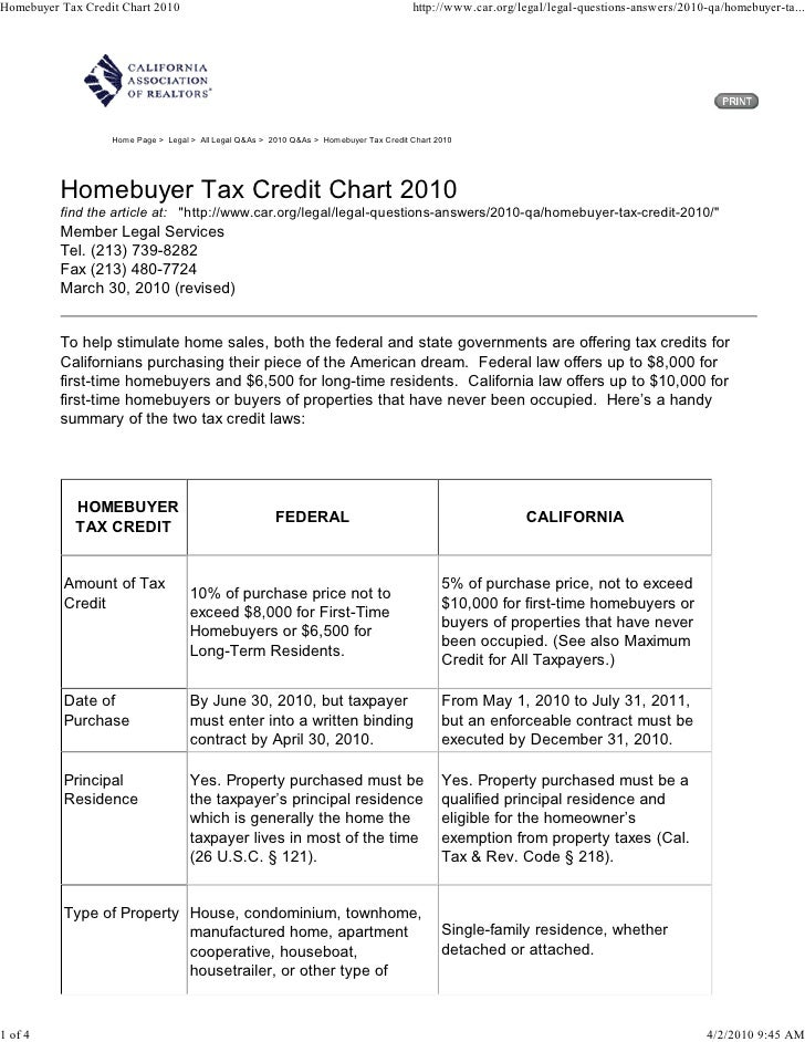 Homebuyer Tax Credit Chart 2010                                                          http://www.car.org/legal/legal-qu...