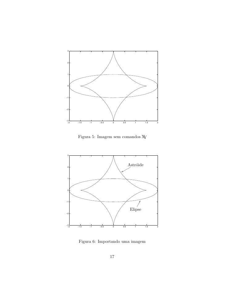 3      2      1      0     −1     −2     −3  −2   −1.5   −1   −0.5    0    0.5      1           1.5   2           Figura 5...