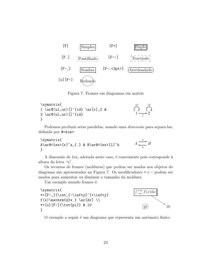[F]       Simples           [F=]         Duplo                                                    1• • • • • • 1          ...