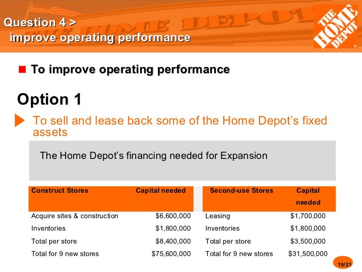 hoe depot case study Case study in home improvement leaders introduction home depot and  lowe's are both well-known home improvement retailers that were recently  forced to.