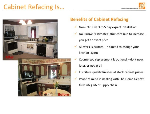 Cabinet Refacing ...