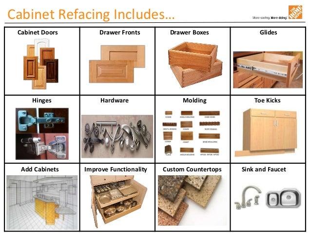 Home depot sales presentation