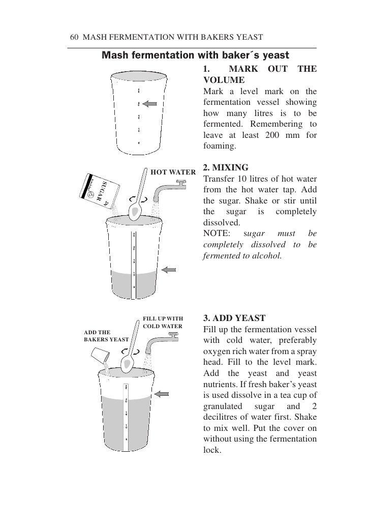 Home Distillation Handbook - PDF Free Download