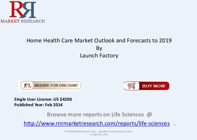 healthcare market research reports This report is the result of an extensive survey drawn from credence research's exclusive panel of leading global market industry executives it provides data and analysis on buyer investment, acquisition, and developments within the global market research.