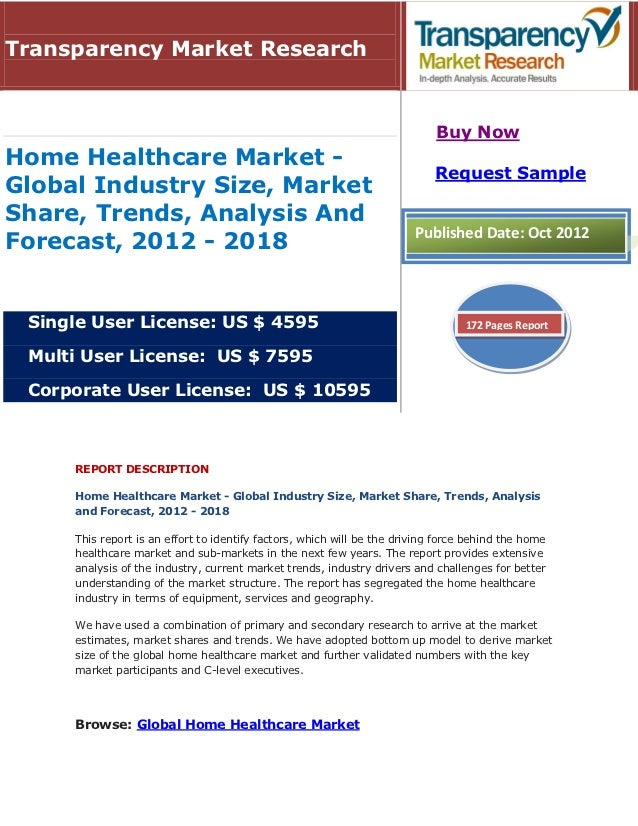 Transparency Market Research                                                                            Buy NowHome Health...