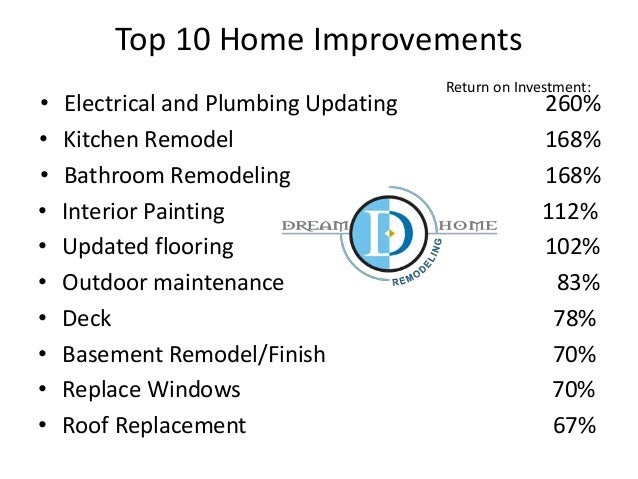 Home improvement things you should do with the highest for Best return on investment home improvements