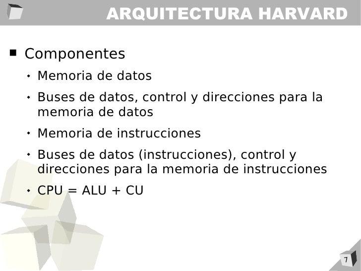 Curso sistemas operativos unidad arquitectura del computador for Arquitectura harvard